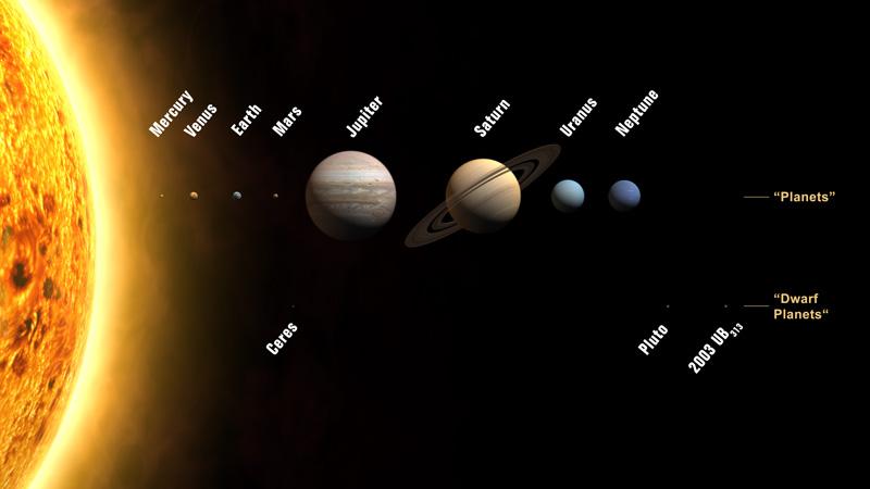 The Solar System.jpg